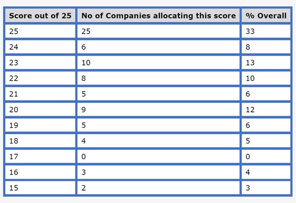 /News Items/2015_Customer_Satisfaction_Chart_2