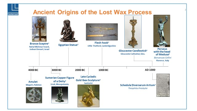Lost Wax Casting The Origins Lestercast Investment Casting