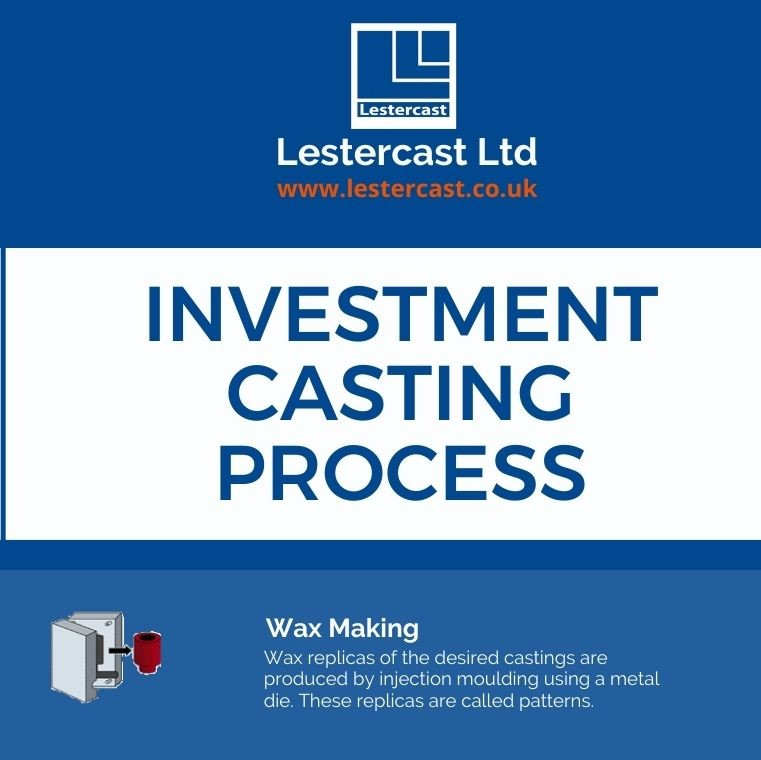 Process chart of the investment casting method